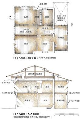 大岩剛一:ドチョカ村Tさんの家.jpg